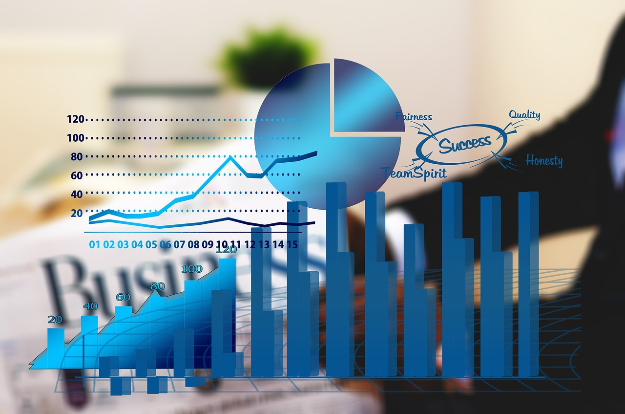 Forecasting 5 Trends and the Future of Marketing