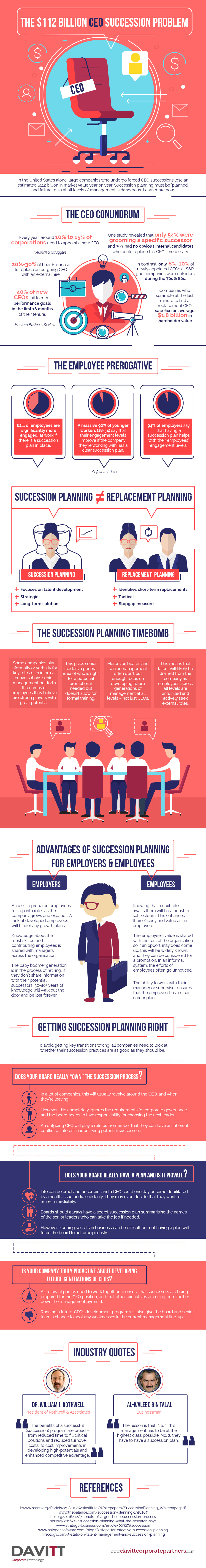 HR — Succession Planning Is Essential for Business Success