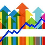 A System to Transform Your Business for Long-Term Growth